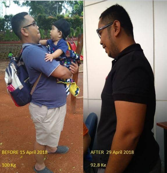 After Keto